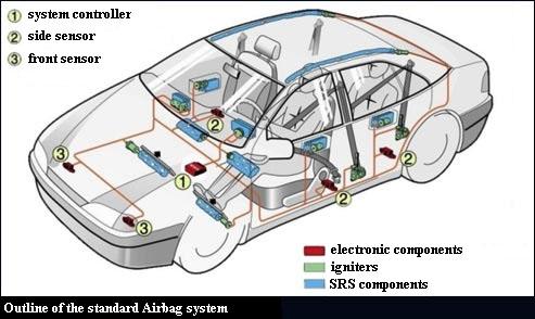 autokomputery, chip tuning, ecu, komputer silnika, sterownik, Wiring diagram